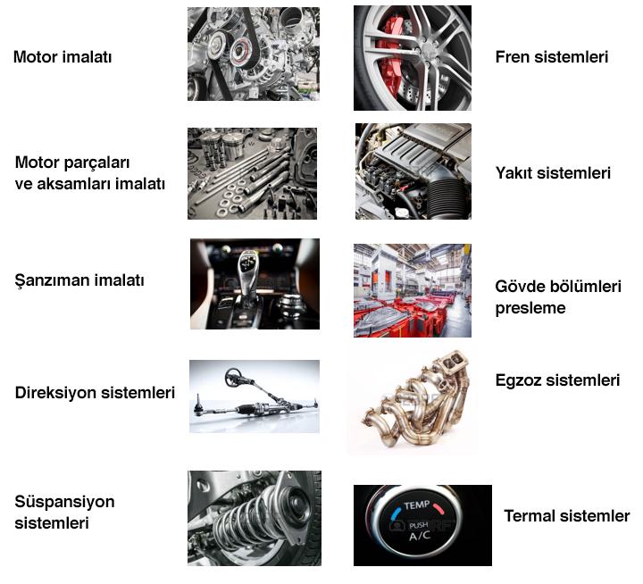AUTOMOTIVE SC